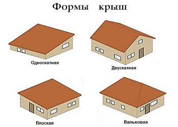 tipyi-kryish