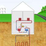 геотермальне опалення
