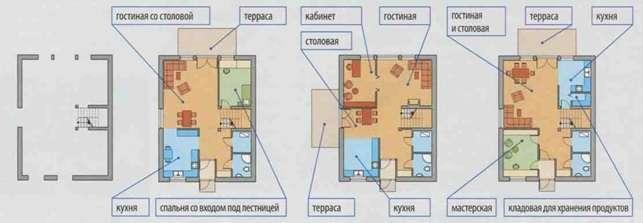 размеры типовых домов